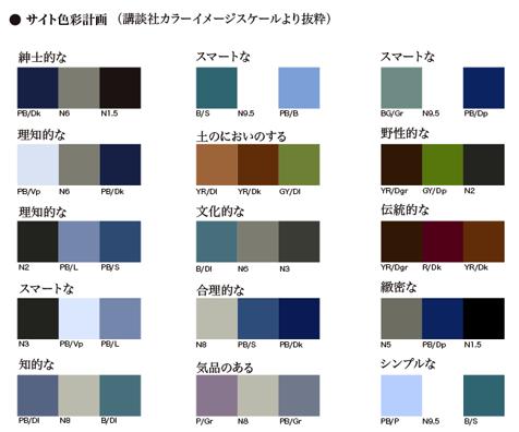 カラーイメージスケールをもとに決める配色